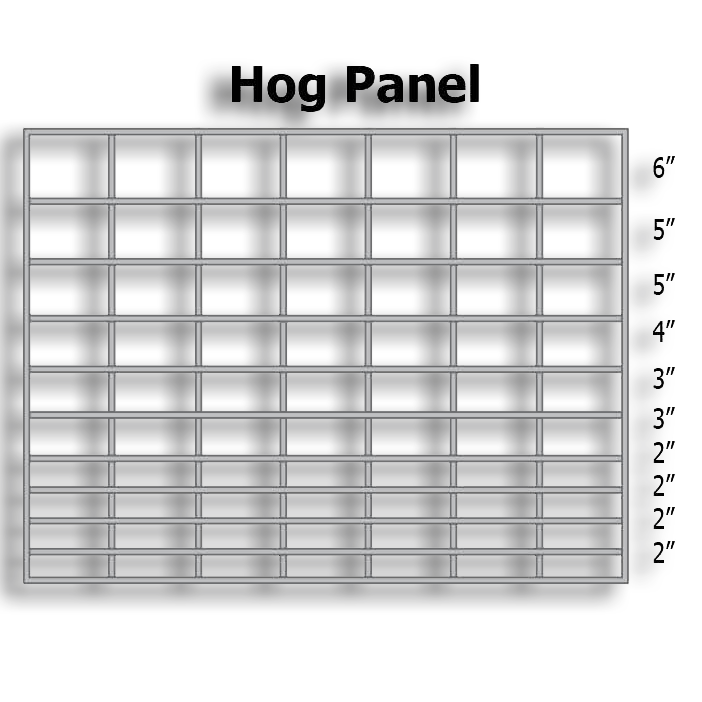 TS Distributors   Hog Panel