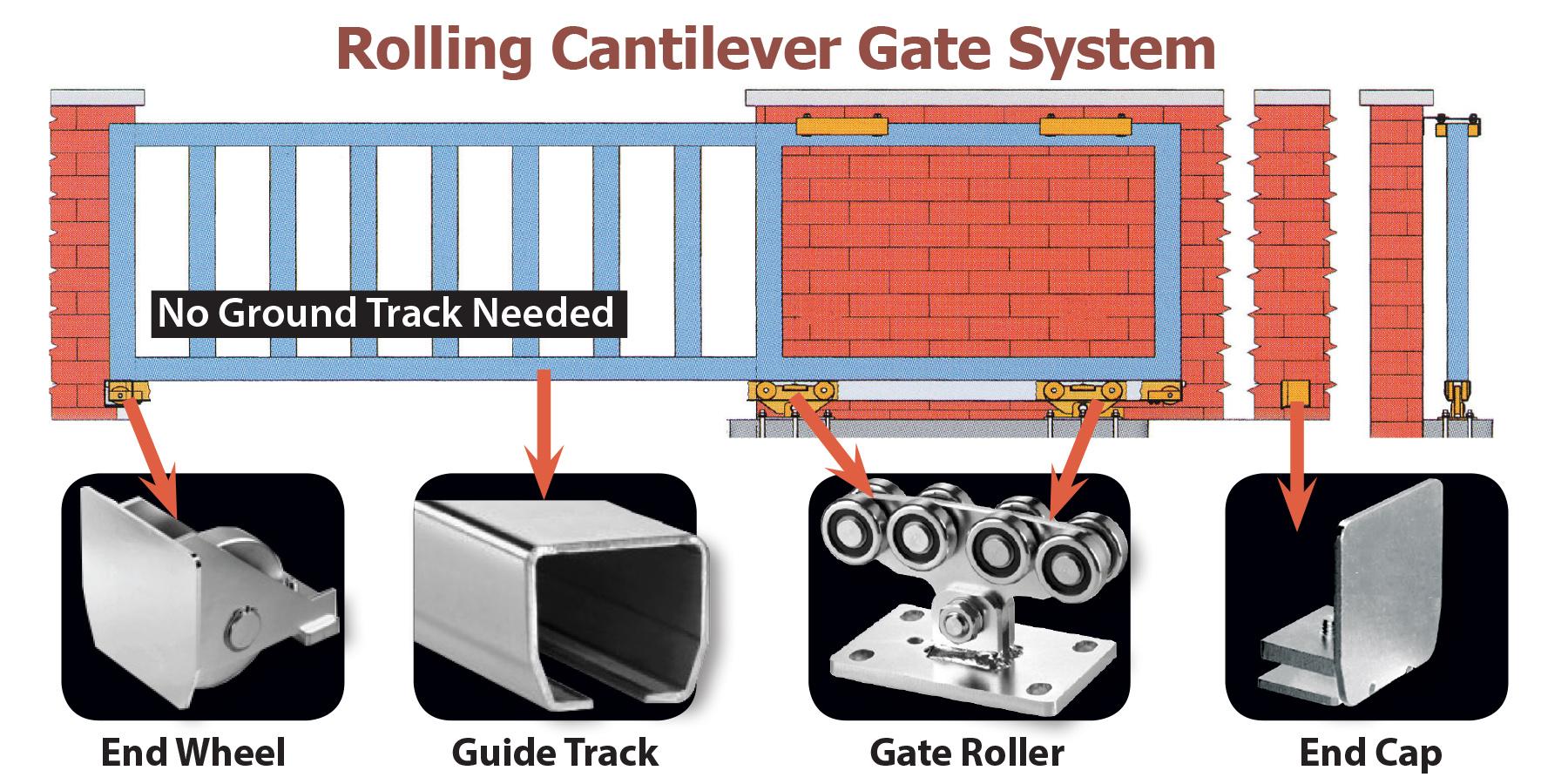 Cantilever Sliding Gate Hardware